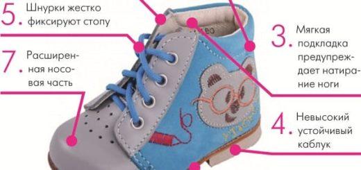Как правильно выбрать детскую обувь в Новосибирске и на что обратить внимание (2)
