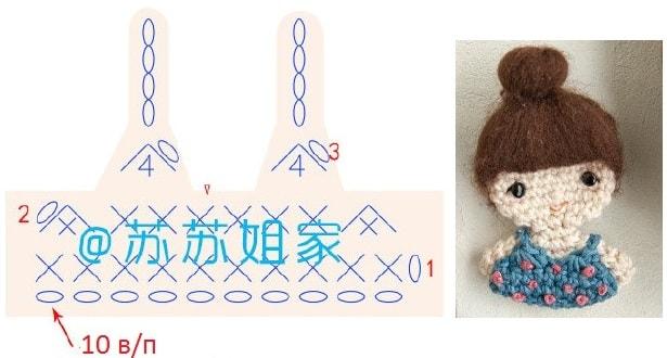 Схема вязания платьица для куколки